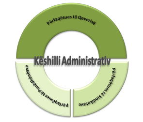 keshilli-administrativ